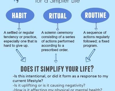 Habits Routine Ritual