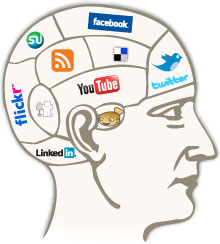 The Psychology of Social Media is More About Subconscious Psychology and Sociology – Nothing To Do With Technology
